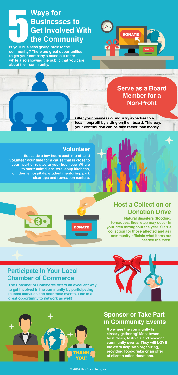 Nashville community involvement ideas infographic