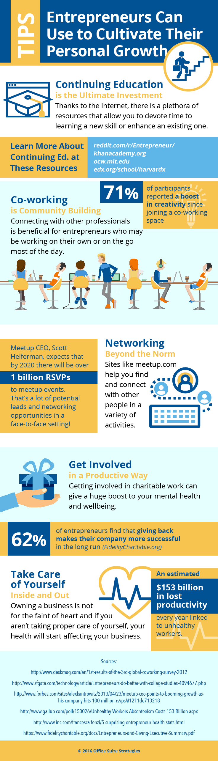 An infographic with advice for entrepreneurs and small business owners to continue their personal growth for the success of their business