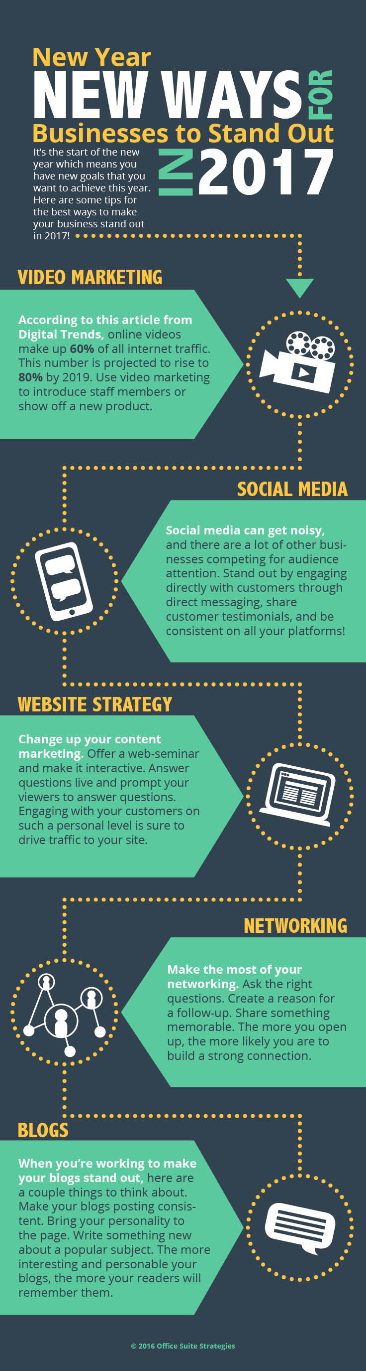 new-ways-to-stand-out-infographic
